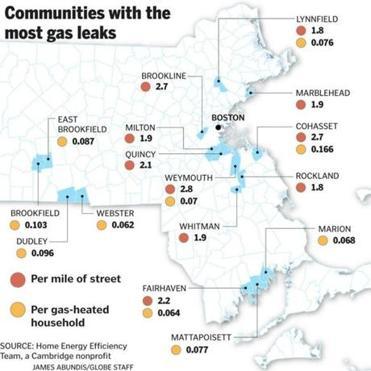 lynnfield gas leaks