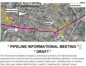 Lynnfield Pipeline